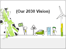 Green Britain - Our 2030 Vision
