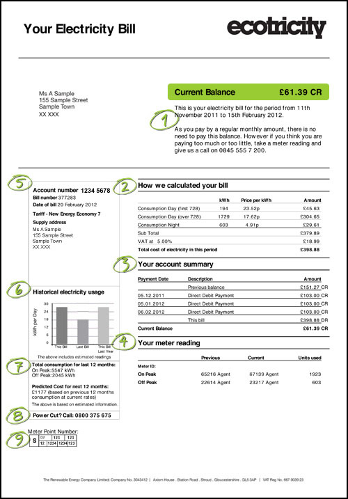 average electric bill for 2 bedroom apartment download pdf