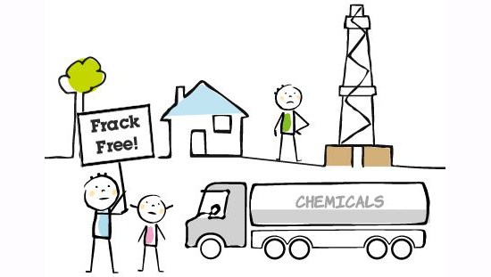 Ecotricity challenges fracking with new Green Gas Mills