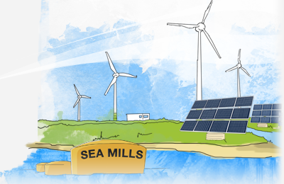 Illustration of our three green energy sources working in harmony; sun, sea and wind.